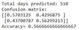 conf_matrix9