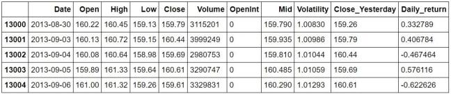 data_sample