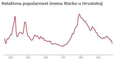 Marko_Acta