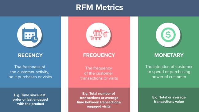 RFM_image